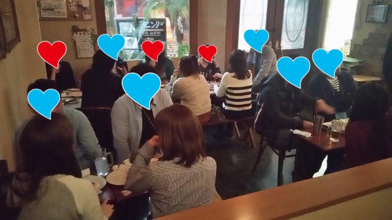 アラサー中心の恋活カップリングパーティー 9月29日(土)のアイキャッチ画像