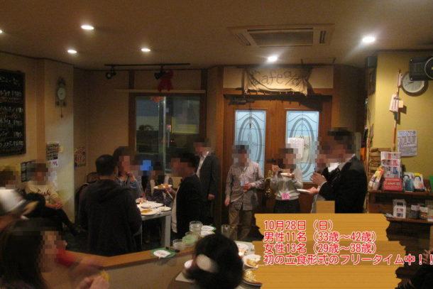 20代中心の婚活カップリングパーティー 10月28日(日)のアイキャッチ画像
